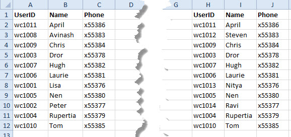 Two similar data lists in Excel
