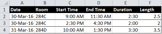 Completed Excel data showing start and end times with calculated duration in time format, and total length of time as a decimal value